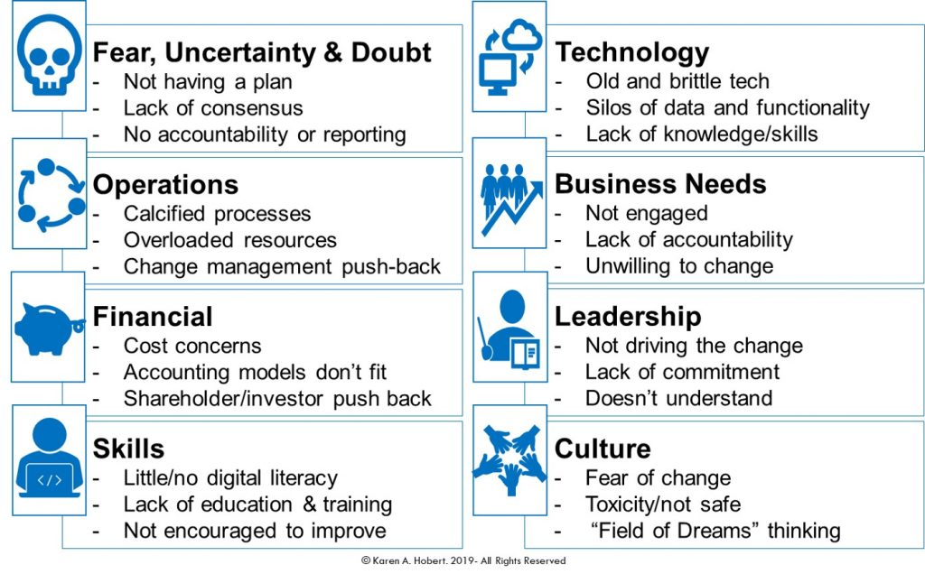 Challenges to Digital Transformation