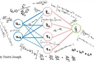 The Mathematics of Deep Neural Networks, by Trist'n Joseph